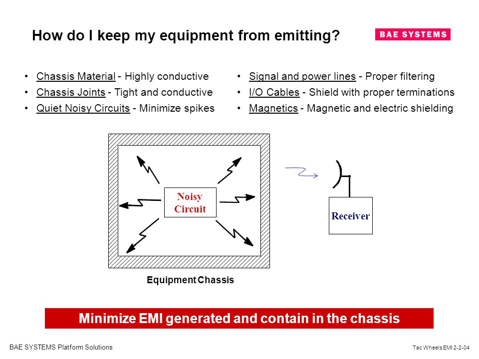 Minimize EMI generated and contain in the chassis