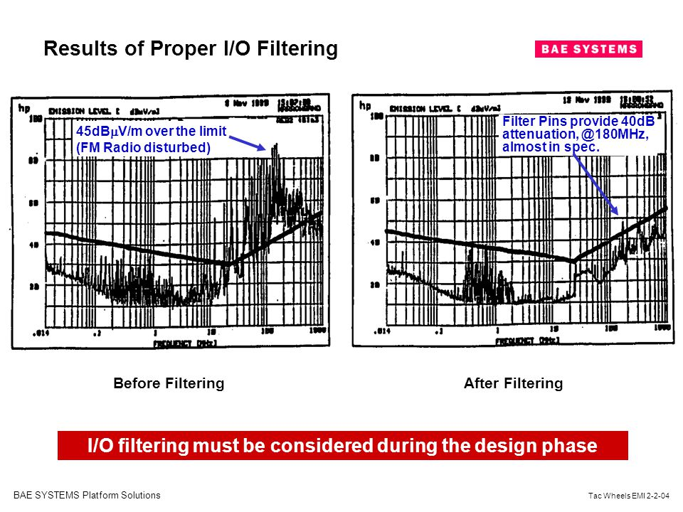 I/O filtering must be considered during the design phase