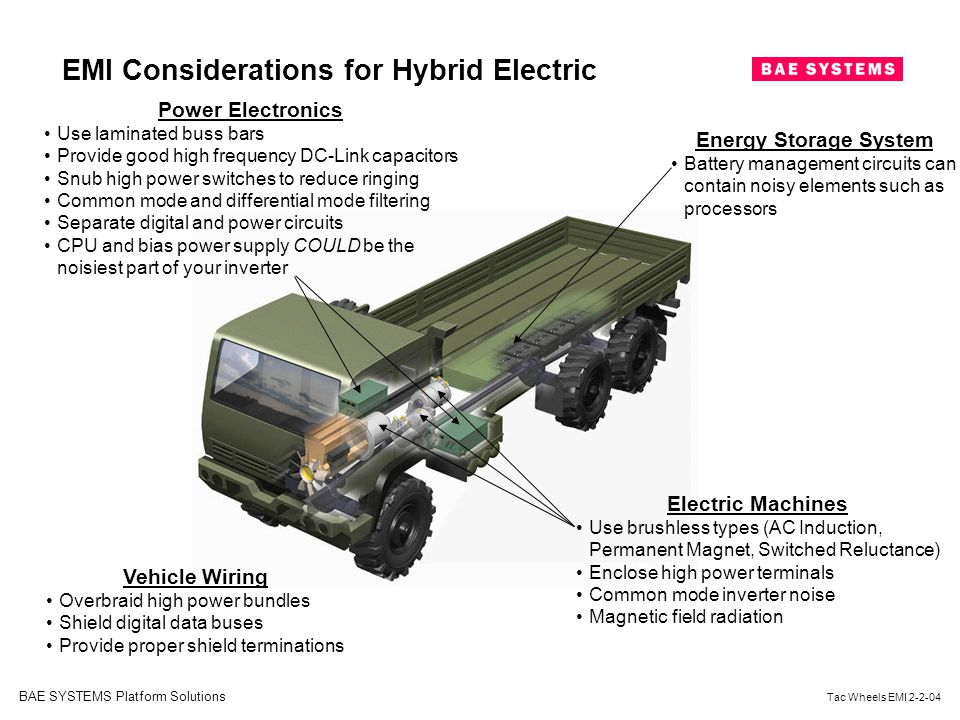 EMI Considerations for Hybrid Electric