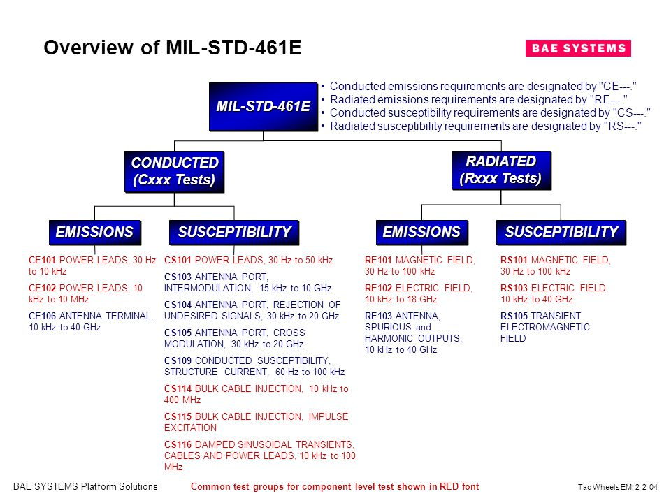 Overview of MIL-STD-461E MIL-STD-461E CONDUCTED (Cxxx Tests) RADIATED