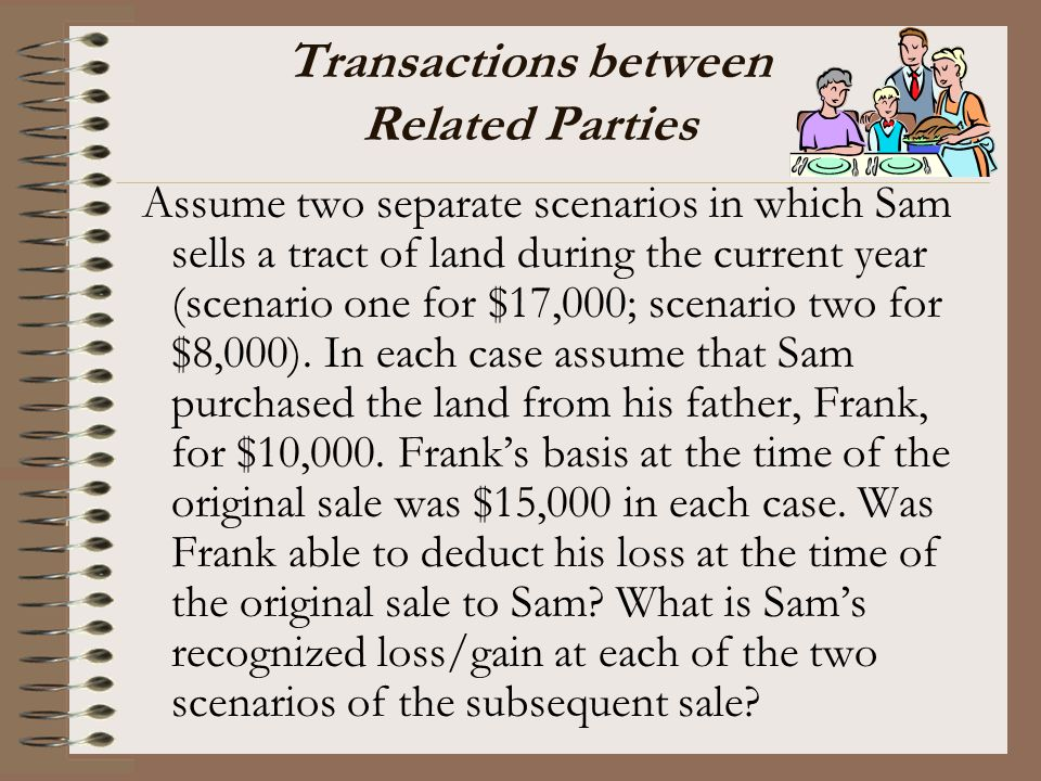 Transactions between Related Parties