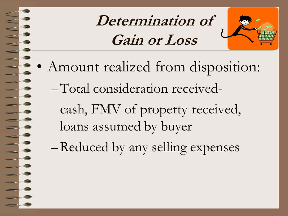 Determination of Gain or Loss