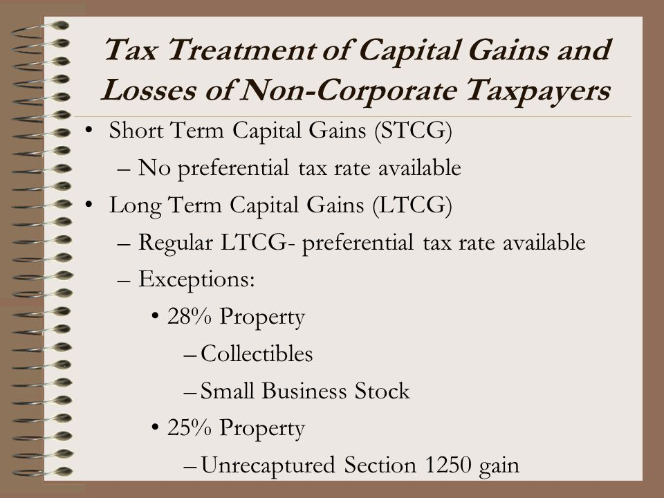 Tax Treatment of Capital Gains and Losses of Non-Corporate Taxpayers