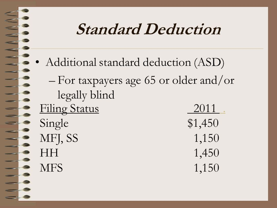 Standard Deduction Additional standard deduction (ASD)