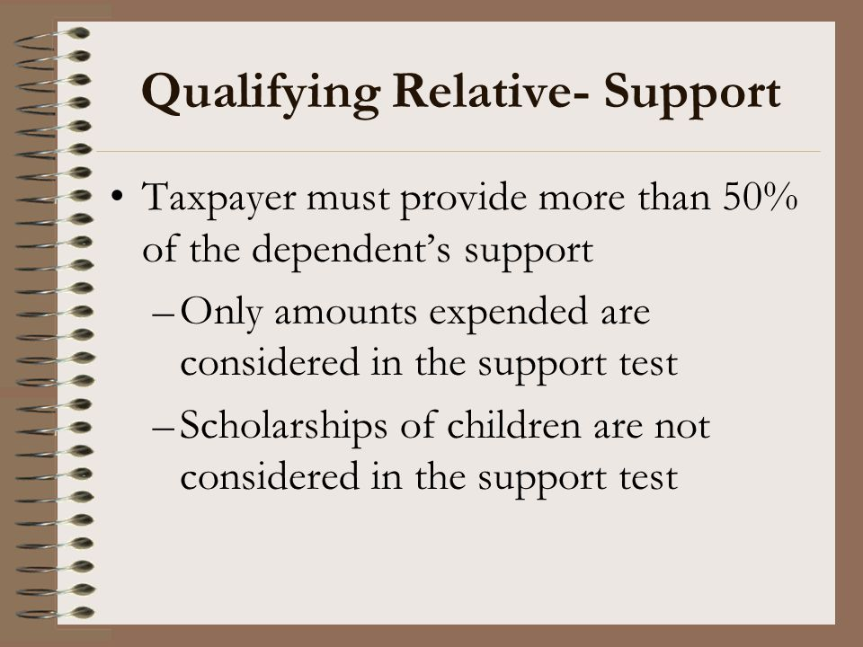 Qualifying Relative- Support