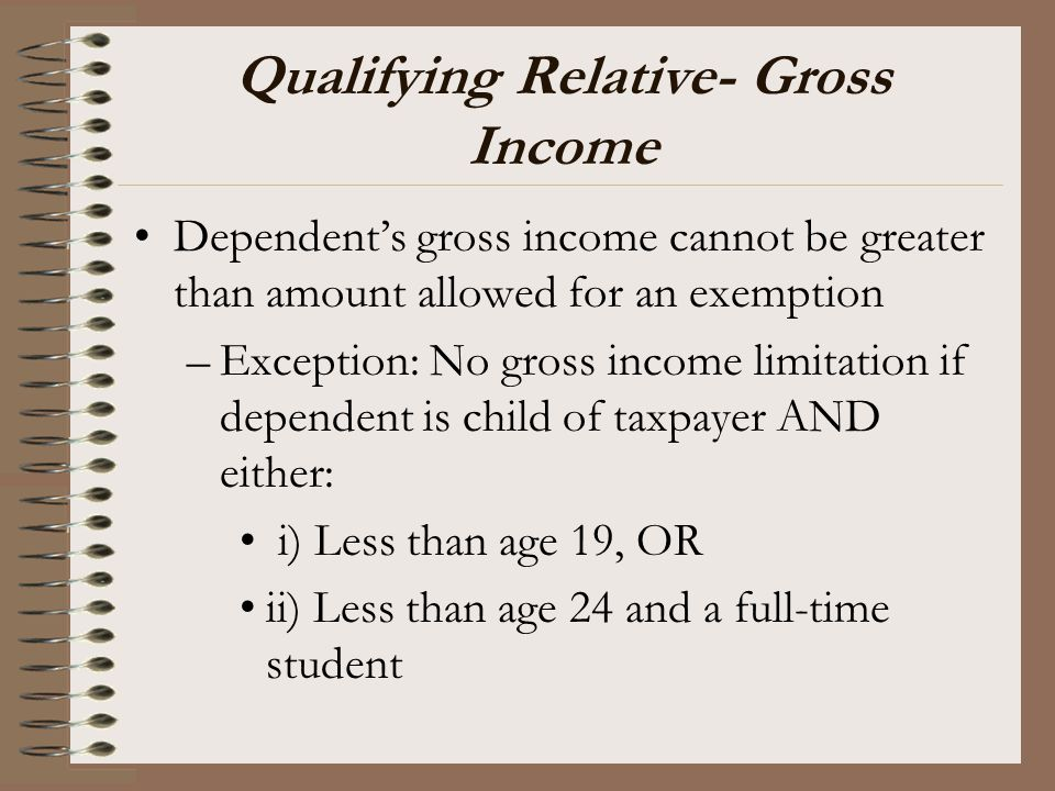 Qualifying Relative- Gross Income