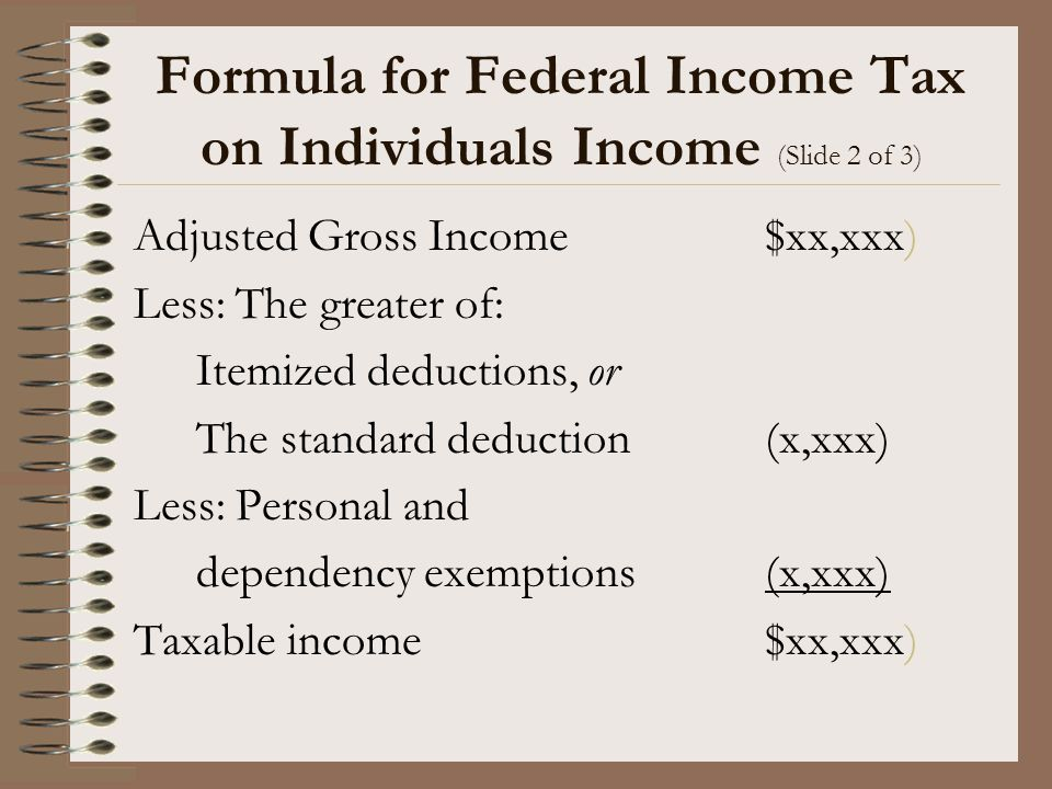 Formula for Federal Income Tax on Individuals Income (Slide 2 of 3)