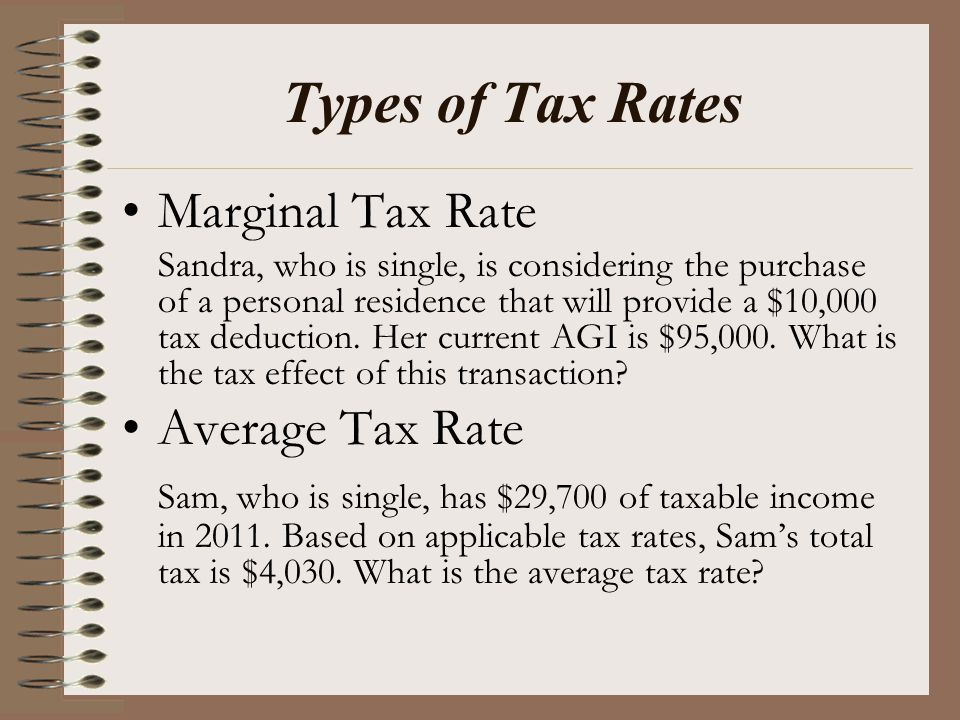 Types of Tax Rates Marginal Tax Rate Average Tax Rate
