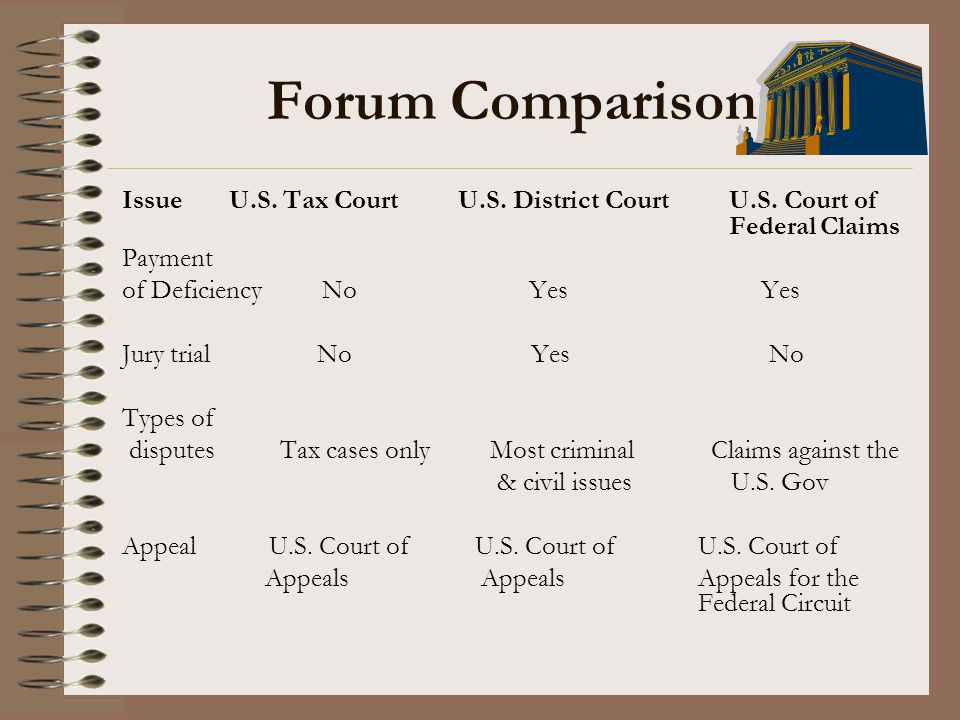 Forum Comparison Issue U.S. Tax Court U.S. District Court U.S. Court of Federal Claims.