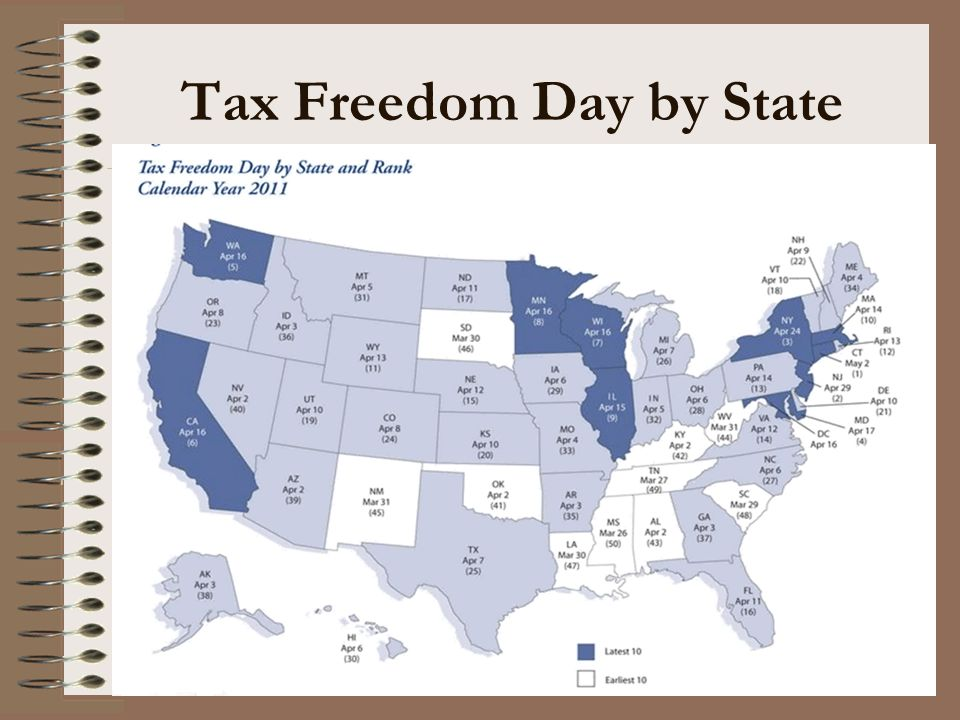 Tax Freedom Day by State