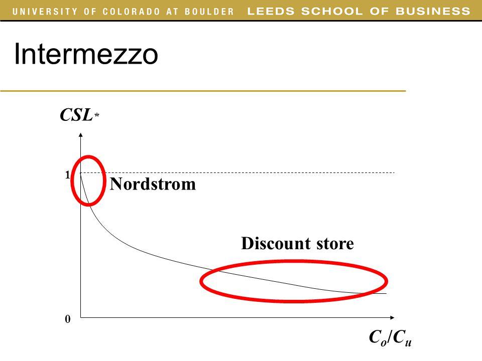 Intermezzo CSL* Nordstrom Discount store Co/Cu 1 SYST 4050 Slides