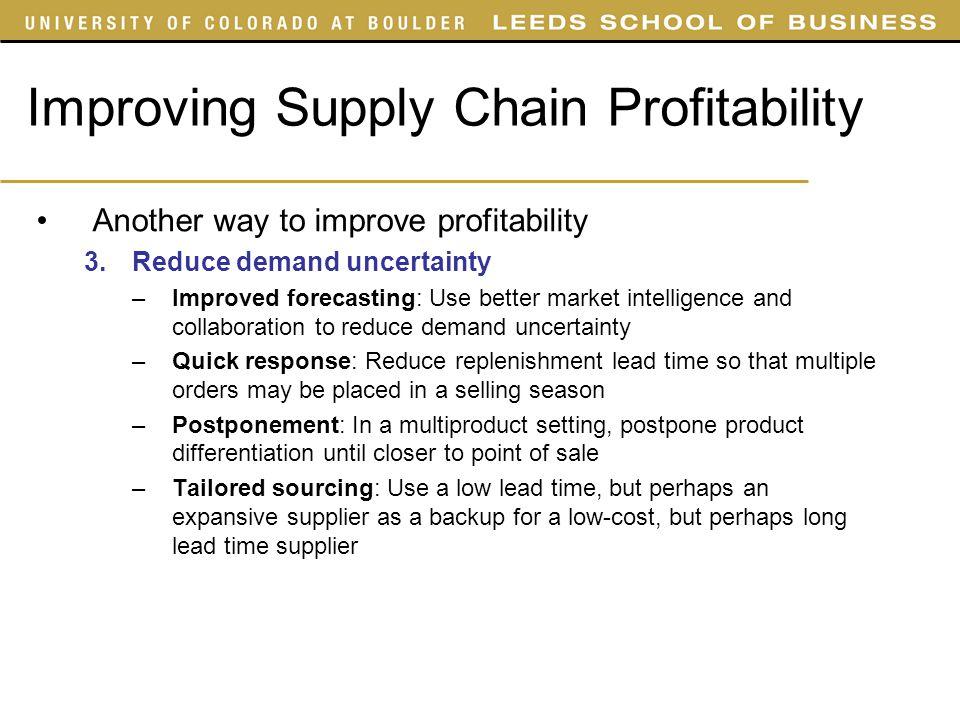 Improving Supply Chain Profitability