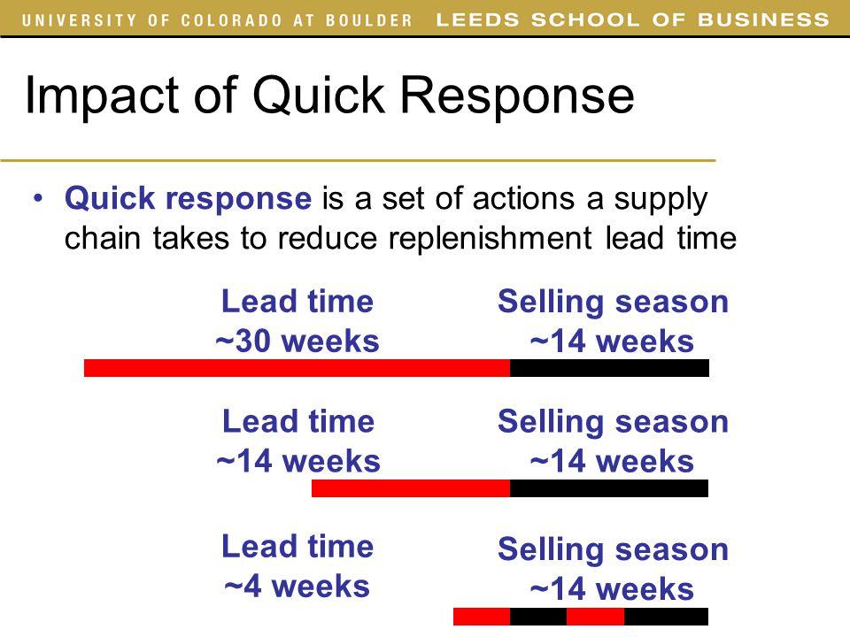 Impact of Quick Response