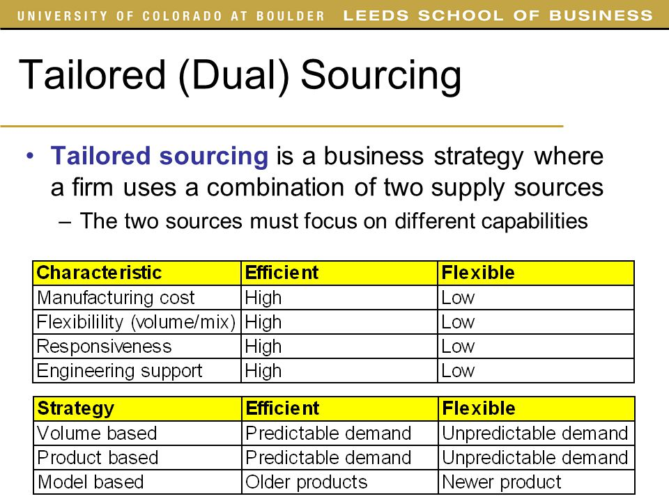 Tailored (Dual) Sourcing