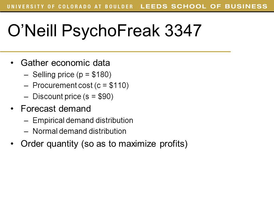 O'Neill PsychoFreak 3347 Gather economic data Forecast demand