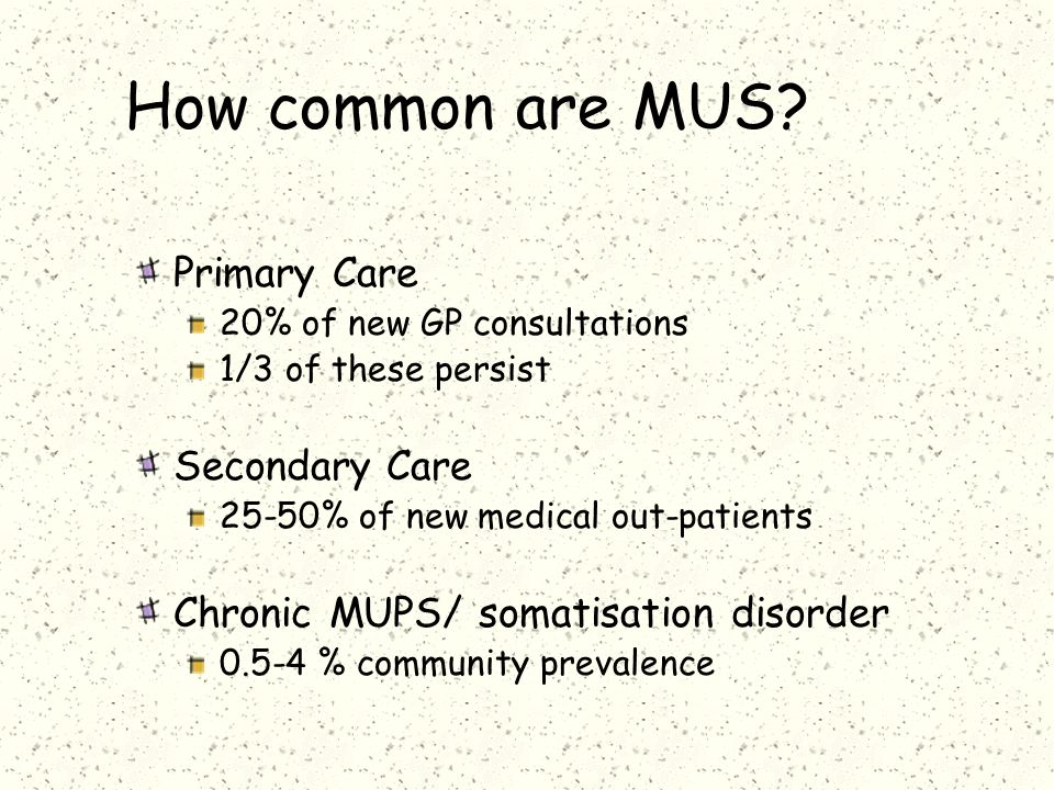 How common are MUS Primary Care Secondary Care