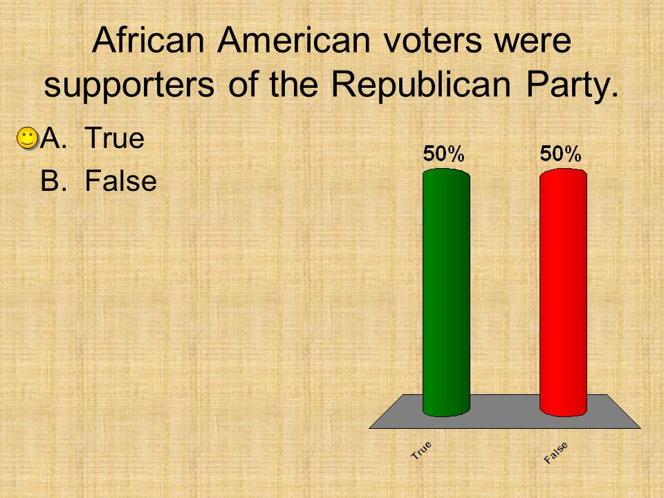 African American voters were supporters of the Republican Party.