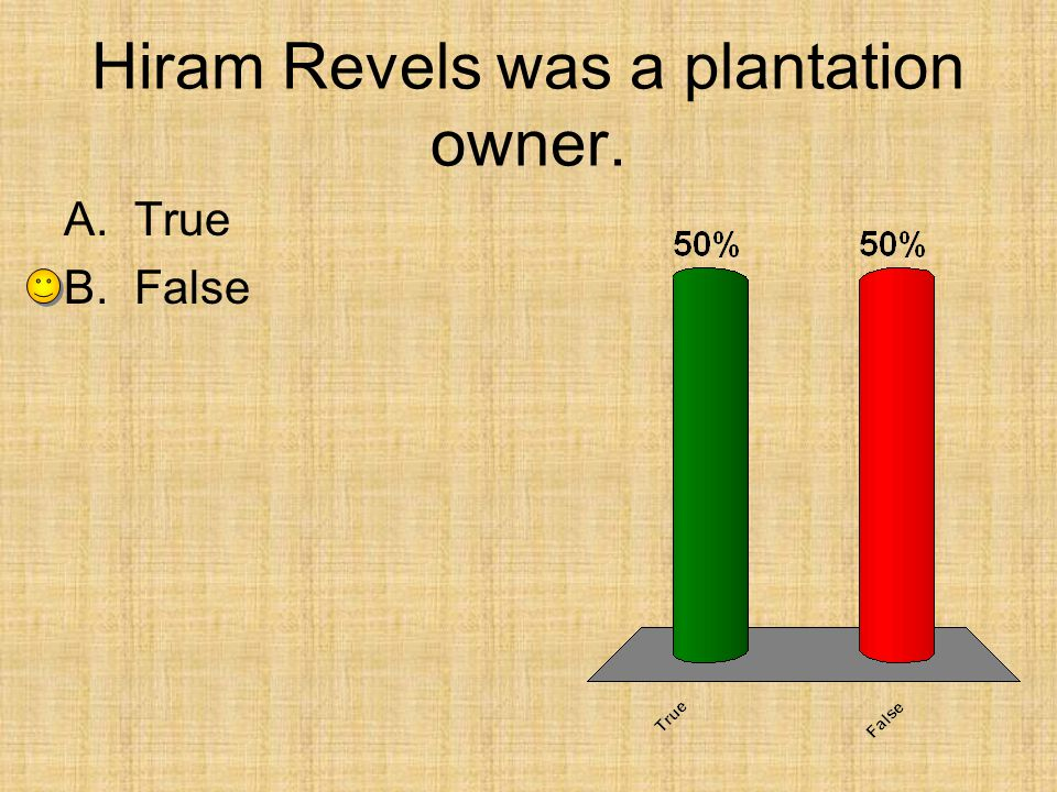 Hiram Revels was a plantation owner.