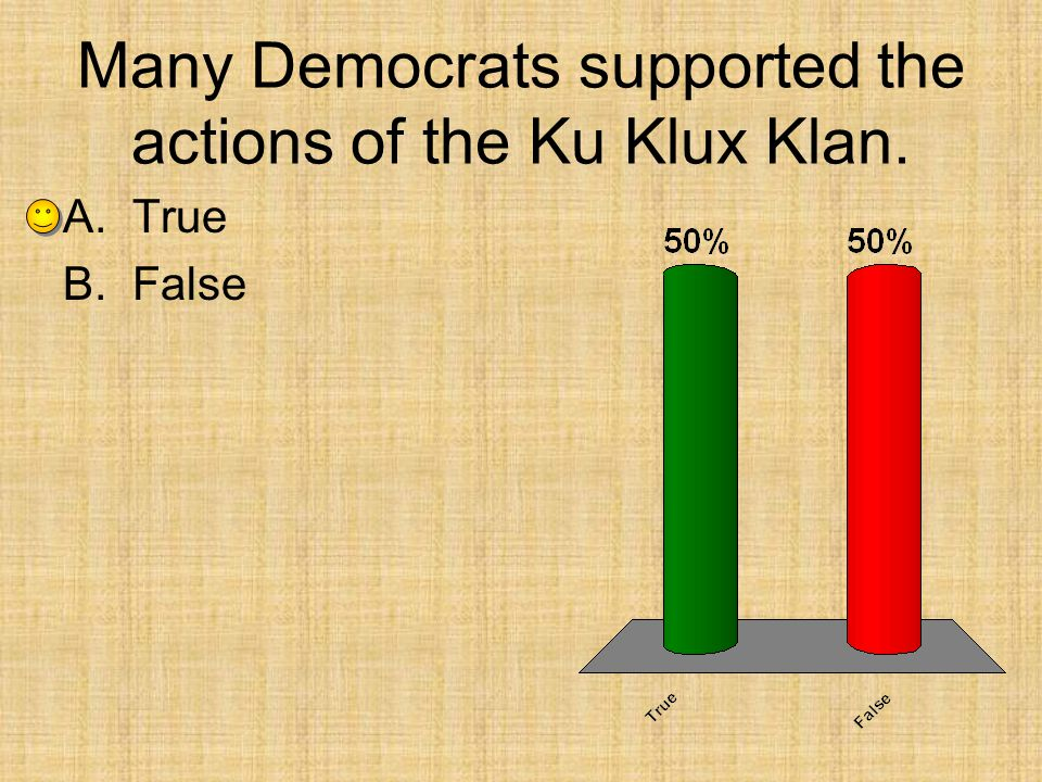 Many Democrats supported the actions of the Ku Klux Klan.
