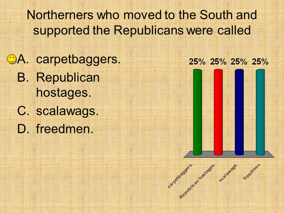 Northerners who moved to the South and supported the Republicans were called