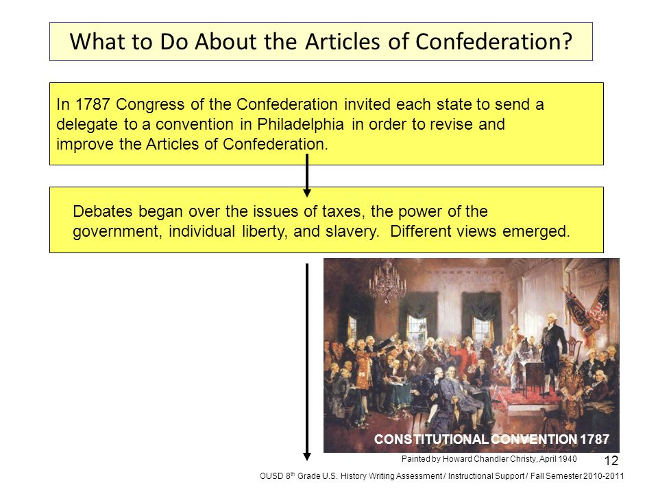 What to Do About the Articles of Confederation