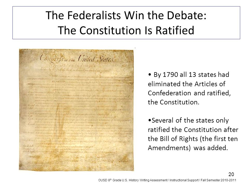 The Federalists Win the Debate: The Constitution Is Ratified