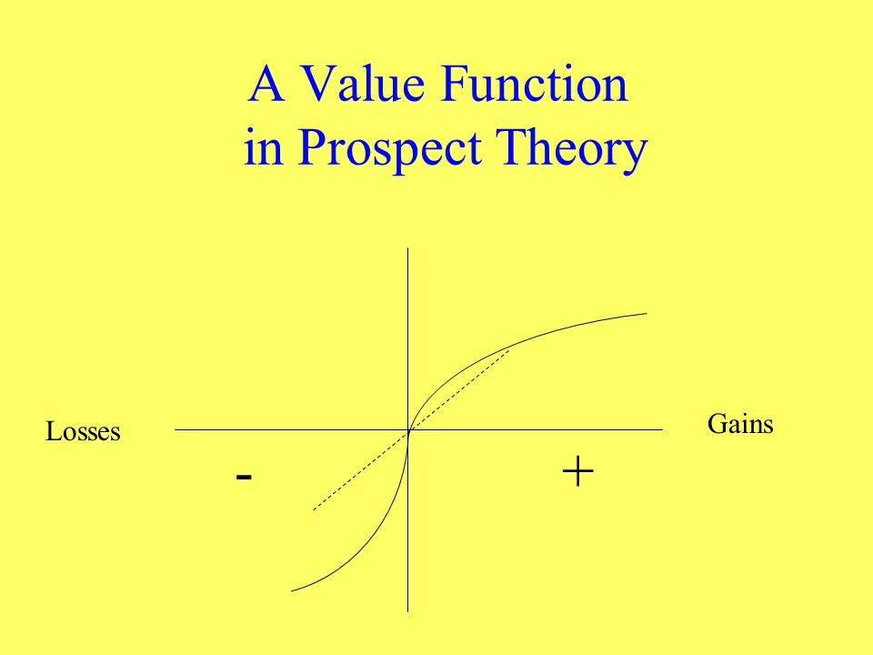 A Value Function in Prospect Theory