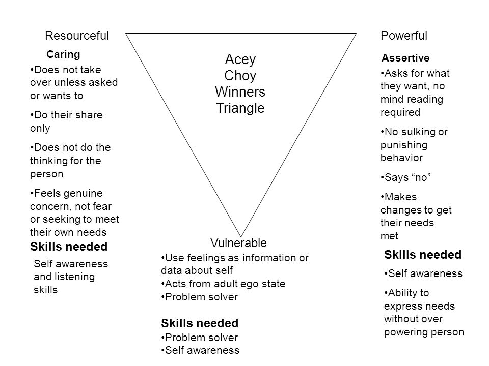 Acey Choy Winners Triangle