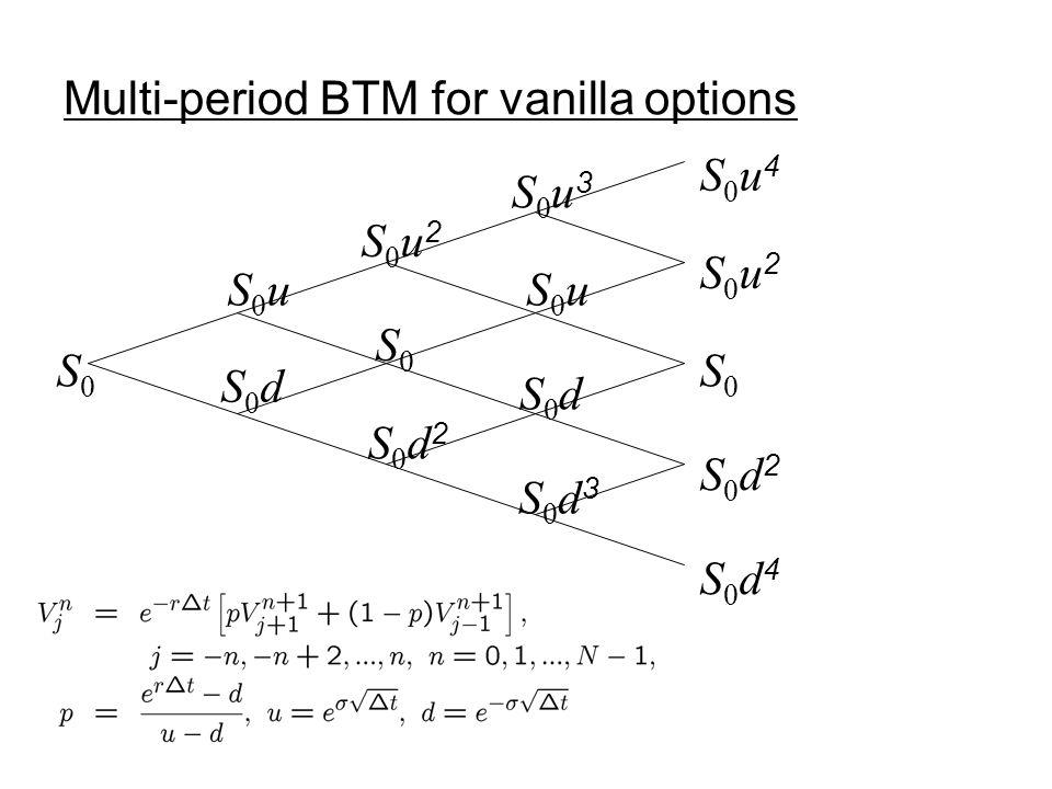 Multi-period BTM for vanilla options