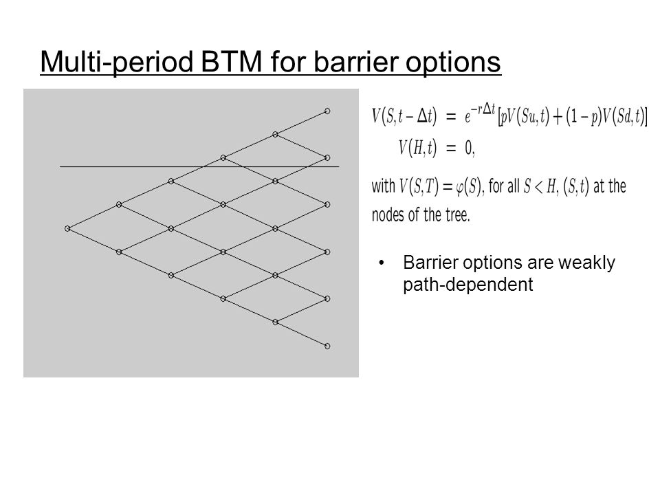 Multi-period BTM for barrier options