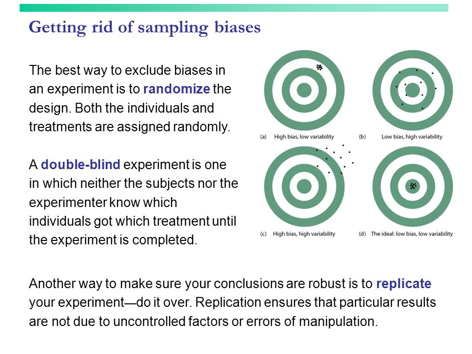 Getting rid of sampling biases