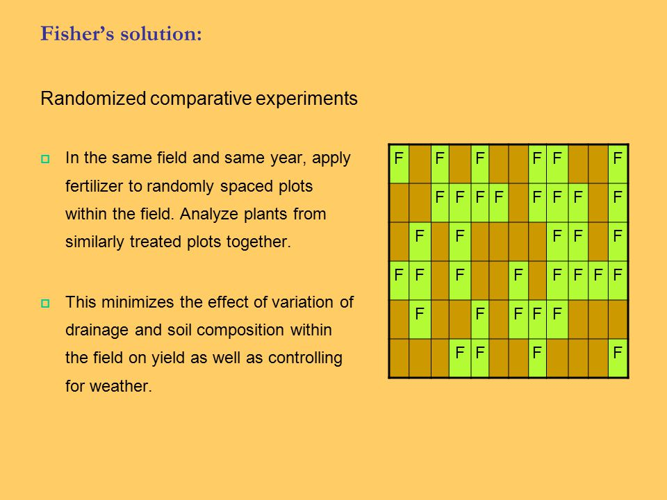 Fisher's solution: Randomized comparative experiments F