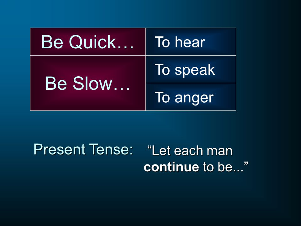 Be Quick… Be Slow… To hear To speak To anger Present Tense: