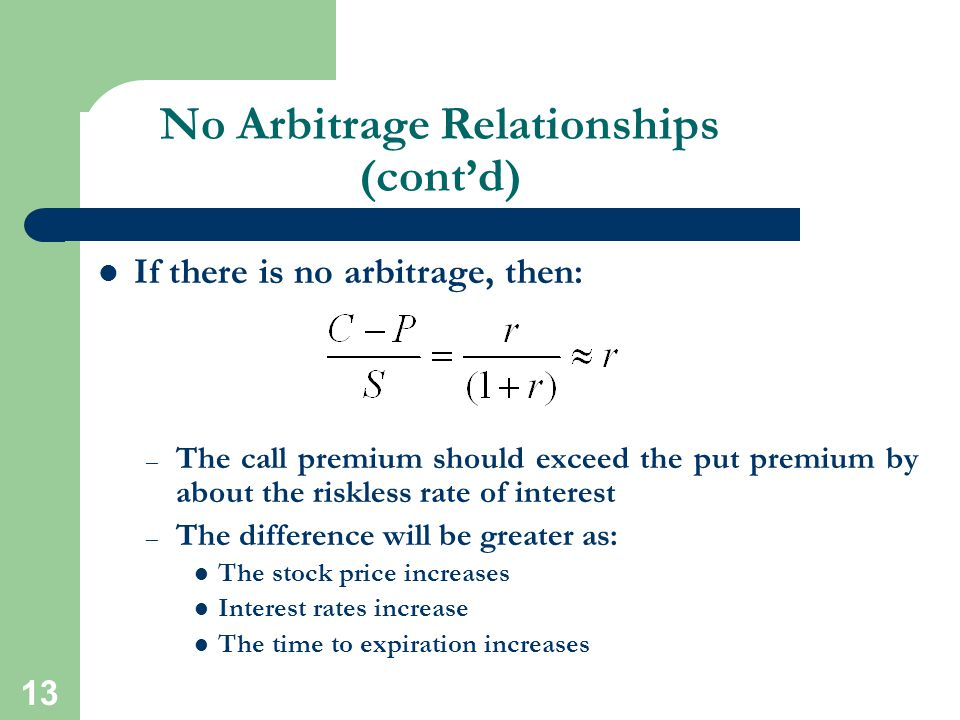 No Arbitrage Relationships (cont'd)