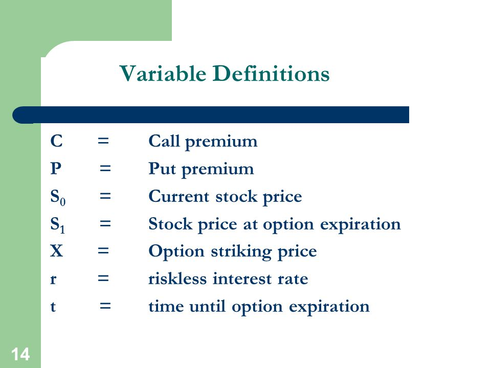 Variable Definitions C = Call premium P = Put premium