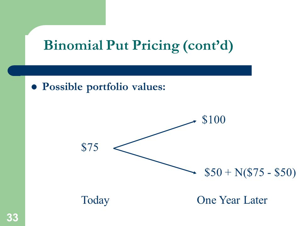 Binomial Put Pricing (cont'd)