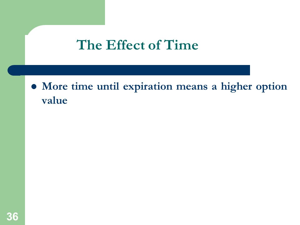 The Effect of Time More time until expiration means a higher option value