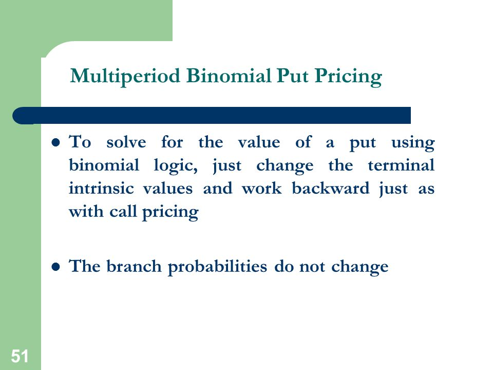 Multiperiod Binomial Put Pricing
