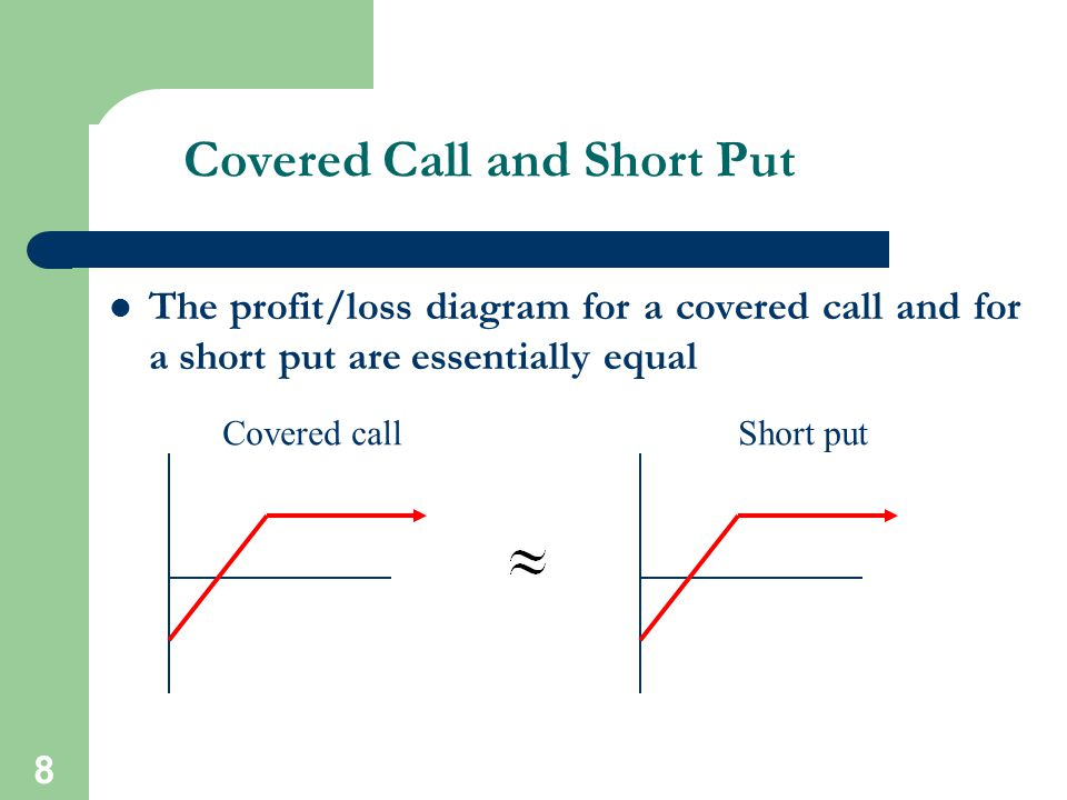 Covered Call and Short Put
