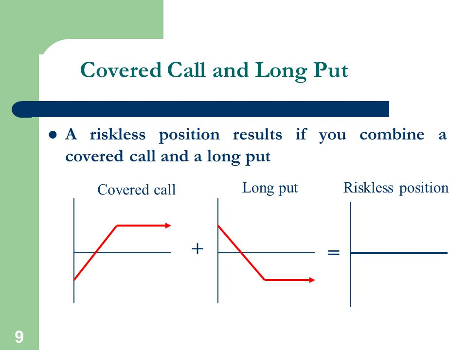 Covered Call and Long Put