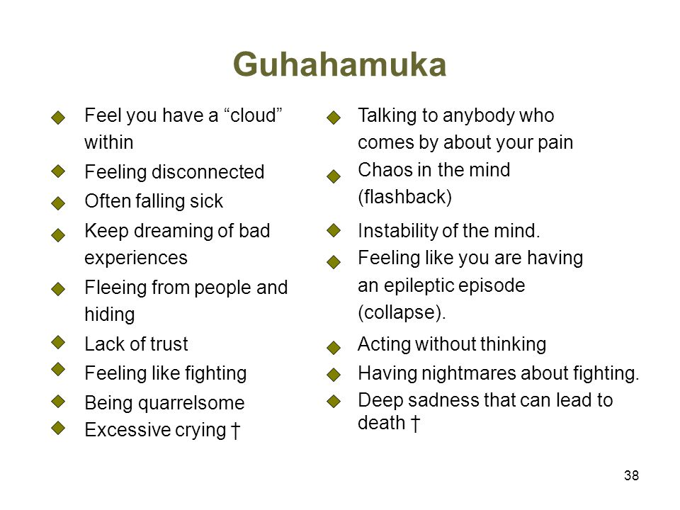 Guhahamuka Feel you have a cloud within Talking to anybody who