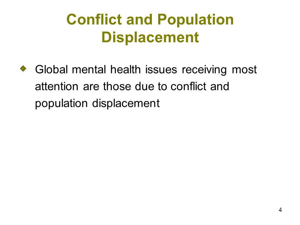 Conflict and Population Displacement