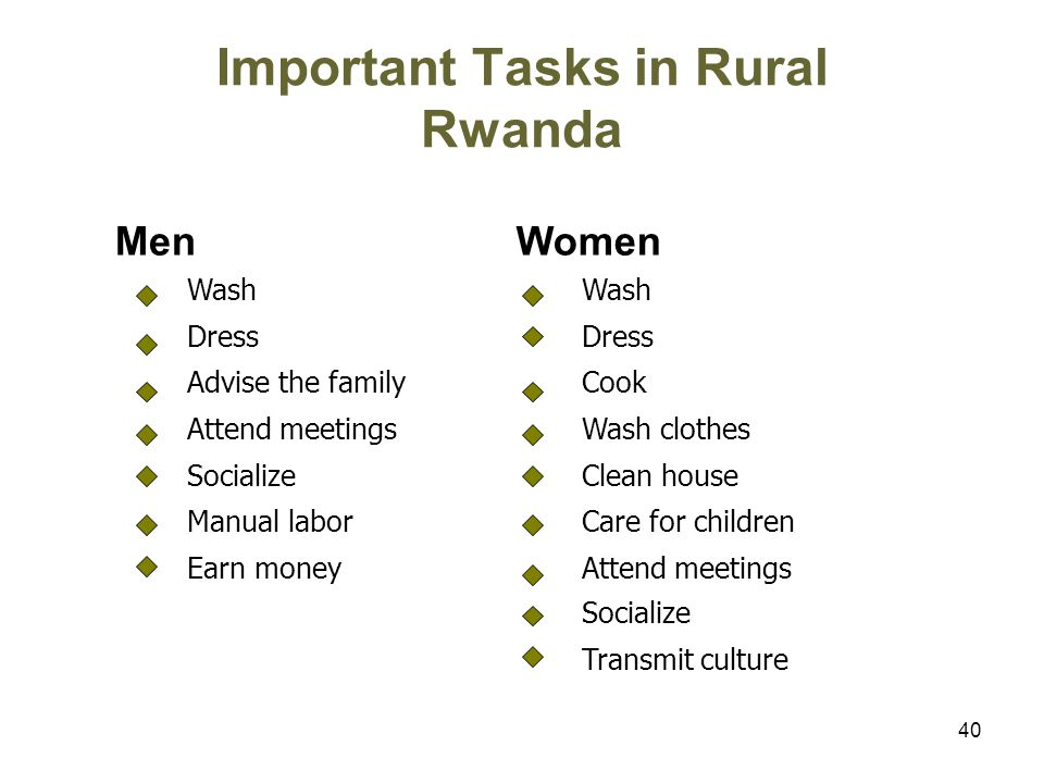 Important Tasks in Rural Rwanda