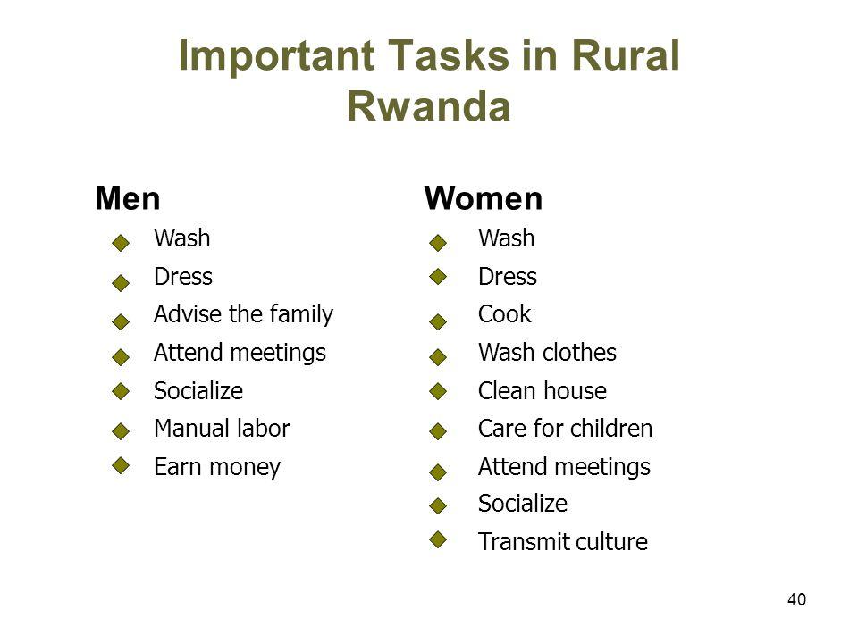 Important Tasks in Rural Rwanda
