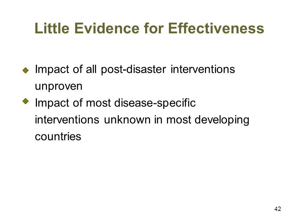 Little Evidence for Effectiveness