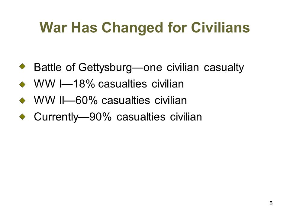 War Has Changed for Civilians