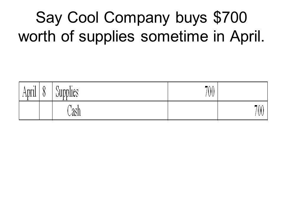Say Cool Company buys $700 worth of supplies sometime in April.