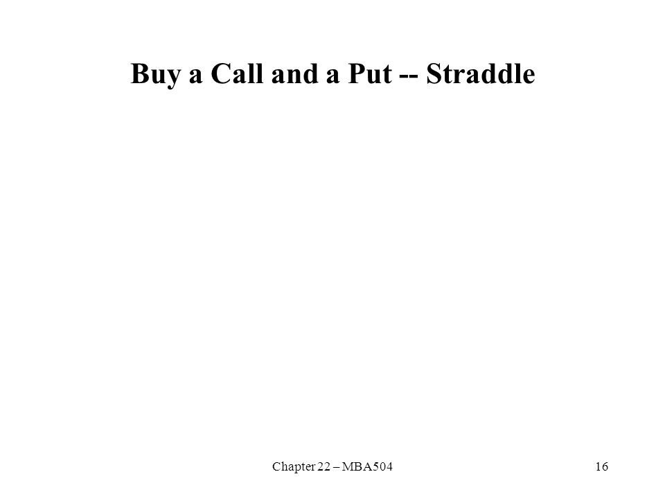 Buy a Call and a Put -- Straddle