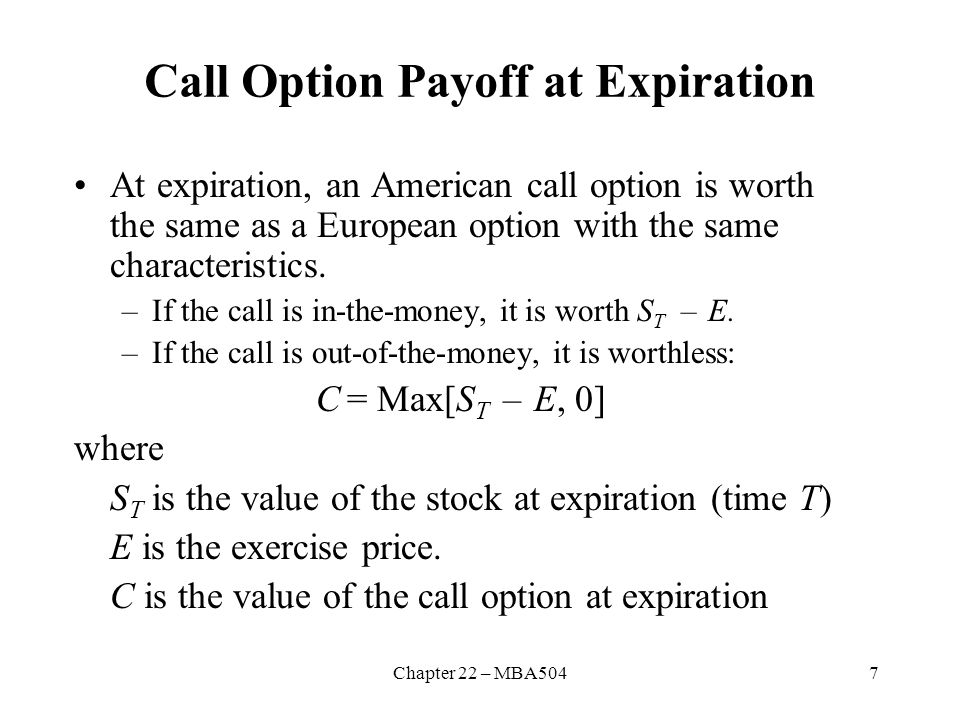 Call Option Payoff at Expiration