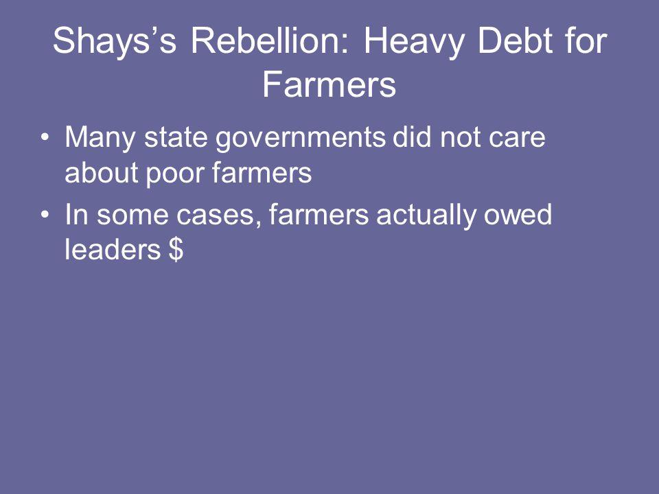 Shays's Rebellion: Heavy Debt for Farmers